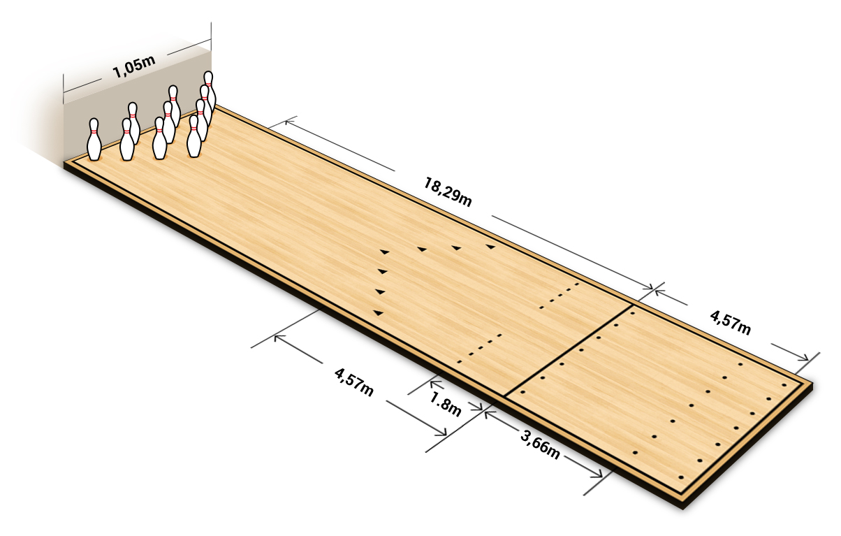 Bowlingbane - se mål og størrelse på bowlingbaner