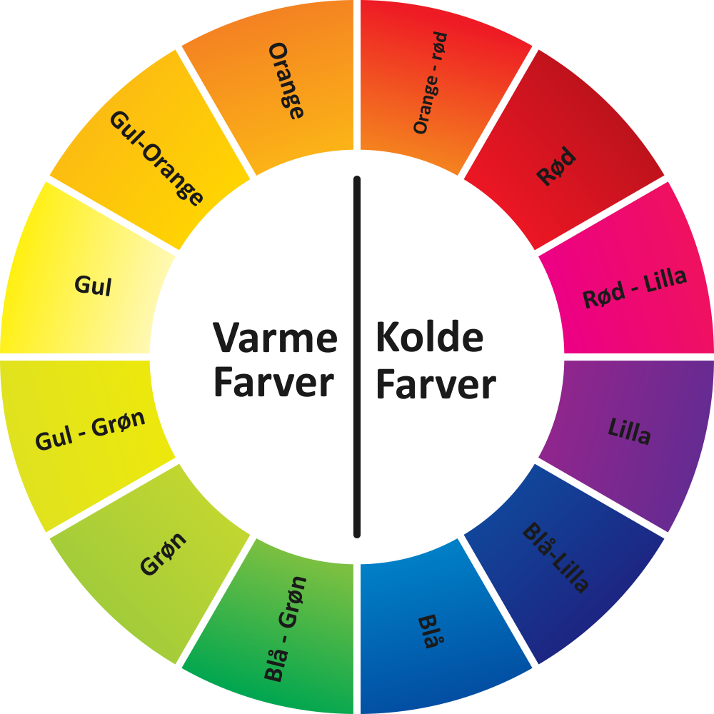Kolde og varme farver