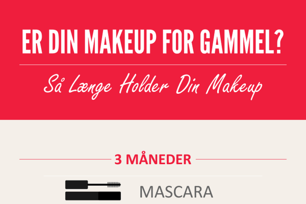 Hvad du skal vide om makeup og parfume holdbarhed